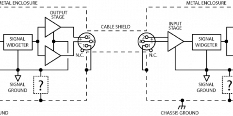 Chassis Grounding